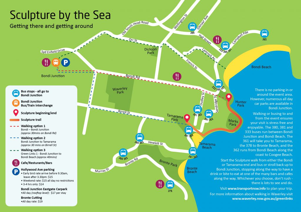 How to Get to The Sculpture by the Sea Bondi